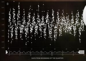 Identificarea planetelor extrasolare Puls11-300x213